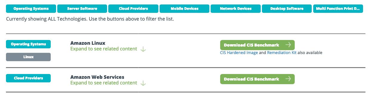 CIS_Benchmark_Categories